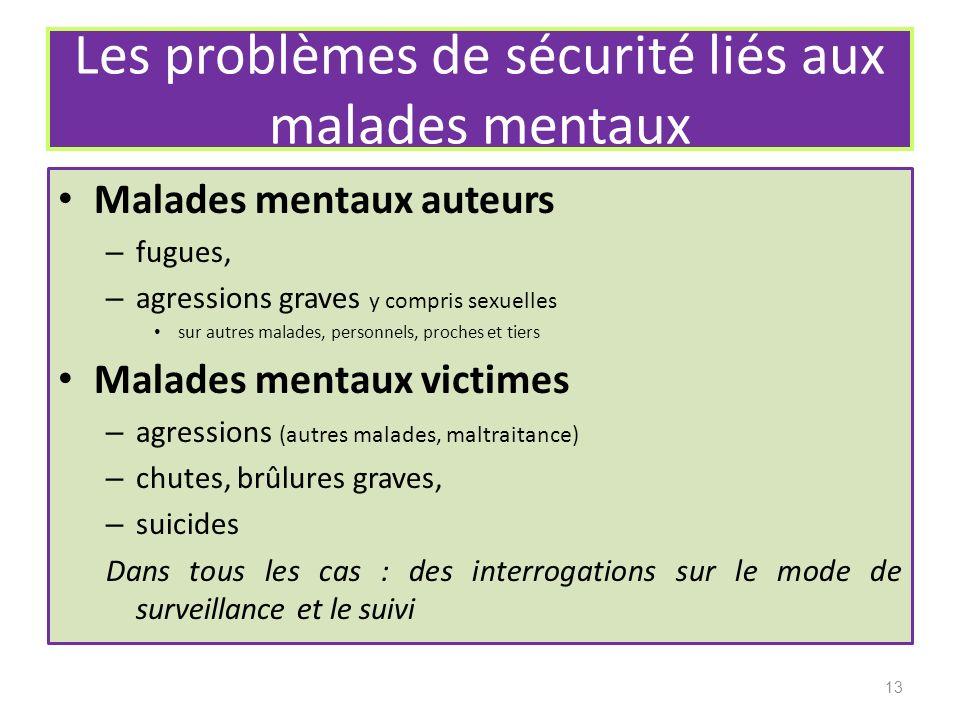 Les problèmes de sécurité liés aux malades mentaux Malades mentaux auteurs – fugues, – agressions graves y compris sexuelles sur autres malades, perso