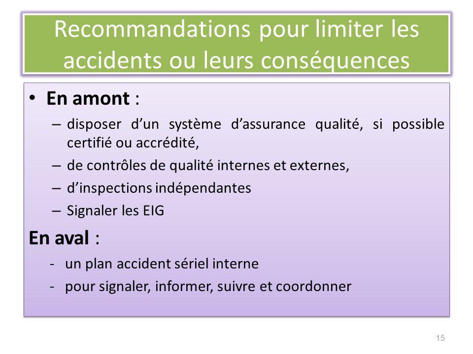Recommandations pour limiter les accidents ou leurs conséquences En amont : – disposer dun système dassurance qualité, si possible certifié ou accrédi