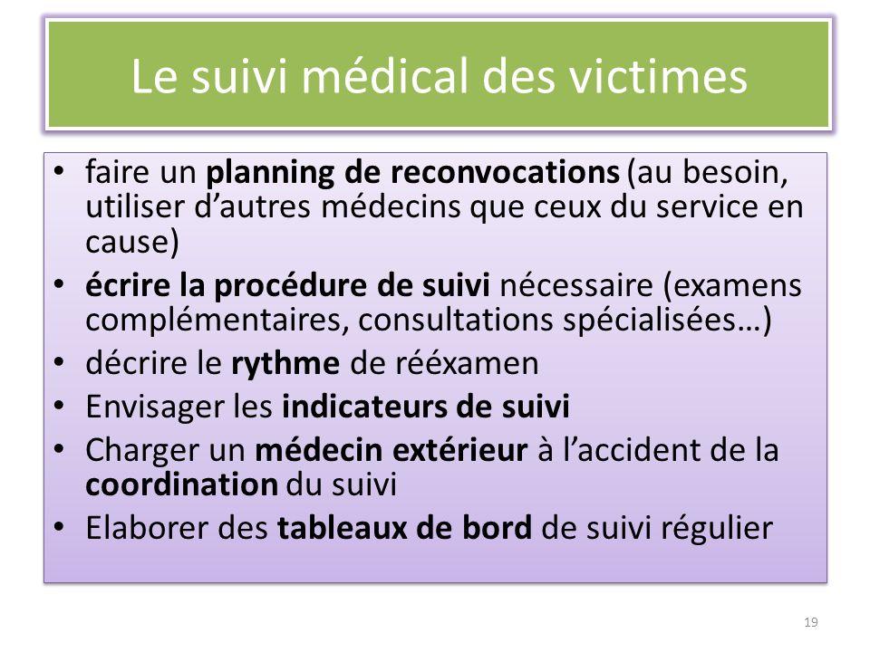 Le suivi médical des victimes faire un planning de reconvocations (au besoin, utiliser dautres médecins que ceux du service en cause) écrire la procéd