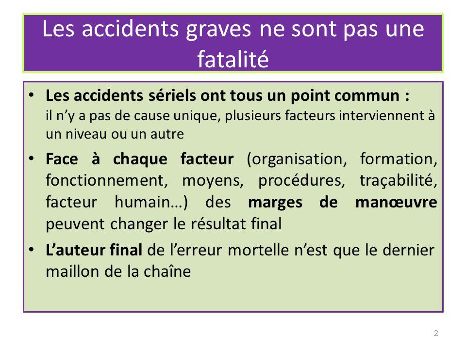 Les accidents graves ne sont pas une fatalité Les accidents sériels ont tous un point commun : il ny a pas de cause unique, plusieurs facteurs intervi