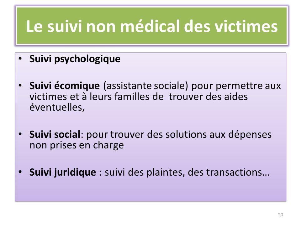 Le suivi non médical des victimes Suivi psychologique Suivi écomique (assistante sociale) pour permettre aux victimes et à leurs familles de trouver d