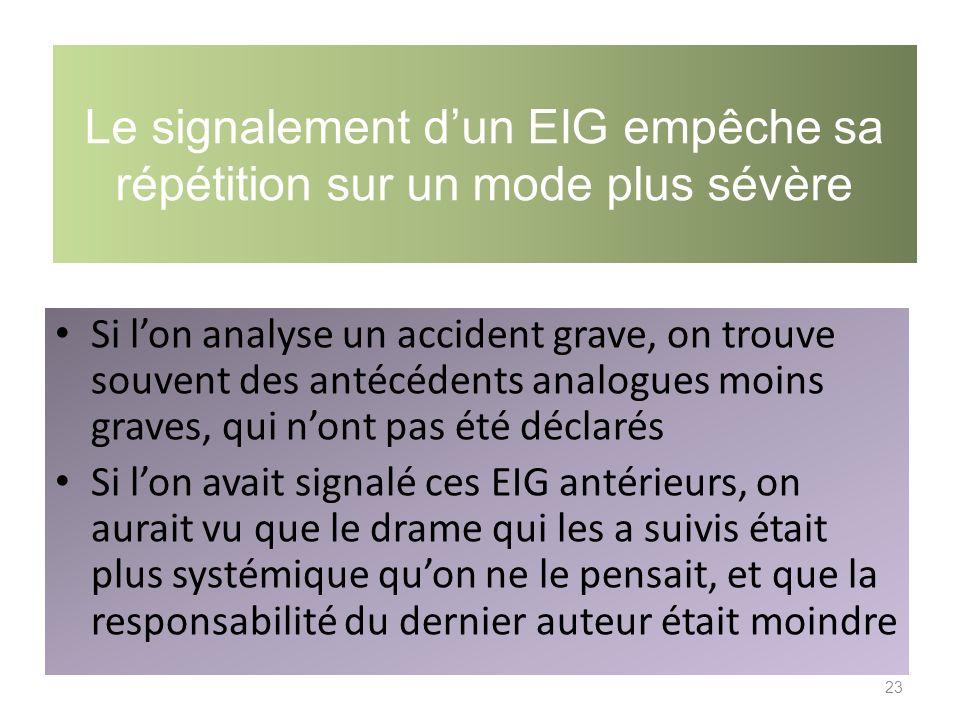 Le signalement dun EIG empêche sa répétition sur un mode plus sévère Si lon analyse un accident grave, on trouve souvent des antécédents analogues moi