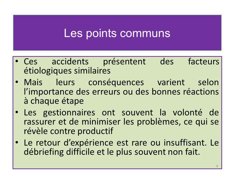 Les points communs Ces accidents présentent des facteurs étiologiques similaires Mais leurs conséquences varient selon limportance des erreurs ou des