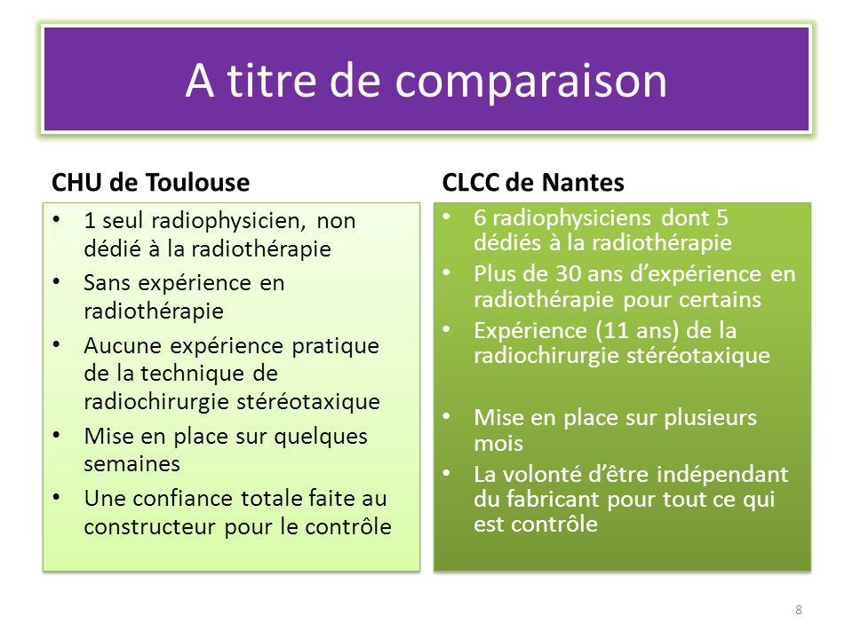 A titre de comparaison CHU de Toulouse 1 seul radiophysicien, non dédié à la radiothérapie Sans expérience en radiothérapie Aucune expérience pratique