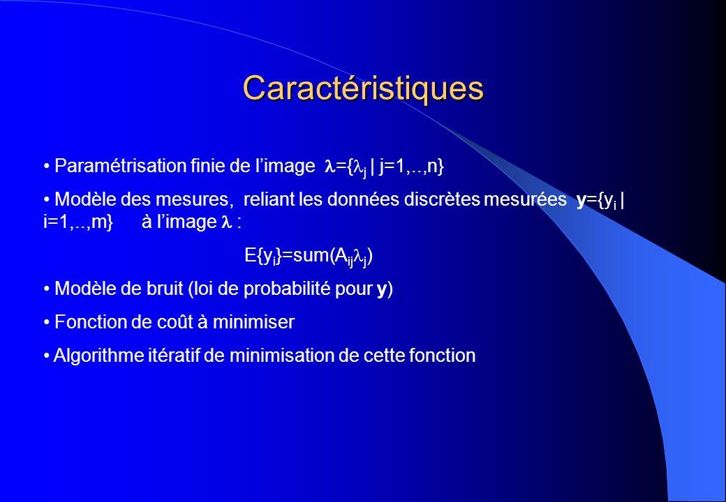 Caractéristiques Paramétrisation finie de limage ={ j | j=1,..,n} Modèle des mesures, reliant les données discrètes mesurées y={y i | i=1,..,m} à lima