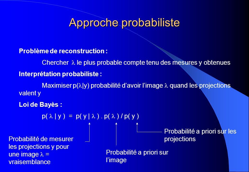 Approche probabiliste Problème de reconstruction : Chercher le plus probable compte tenu des mesures y obtenues Interprétation probabiliste : Maximise