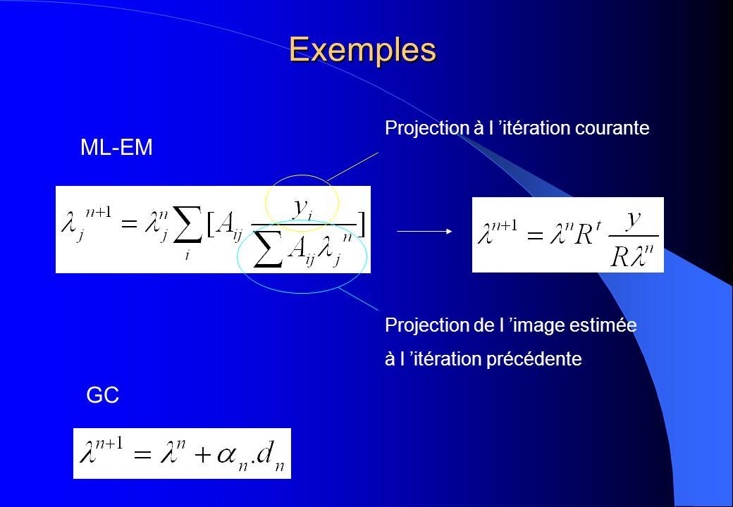 Exemples ML-EM GC Projection de l image estimée à l itération précédente Projection à l itération courante