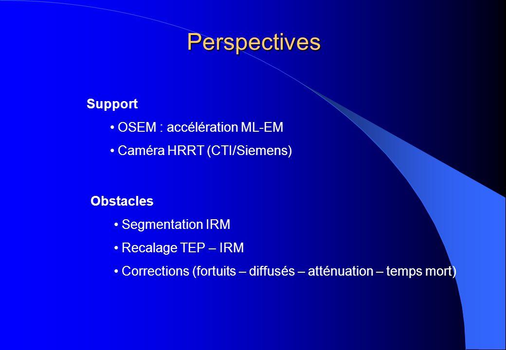 Perspectives Support OSEM : accélération ML-EM Caméra HRRT (CTI/Siemens) Obstacles Segmentation IRM Recalage TEP – IRM Corrections (fortuits – diffusé