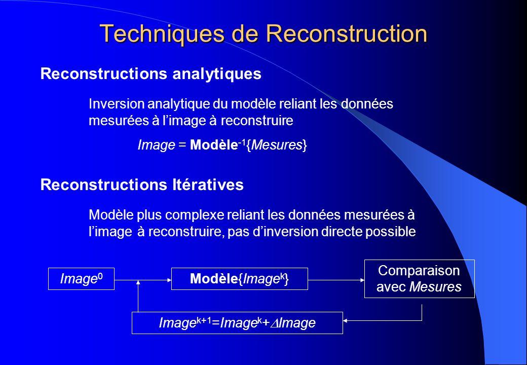 Techniques de Reconstruction Reconstructions analytiques Inversion analytique du modèle reliant les données mesurées à limage à reconstruire Image = M