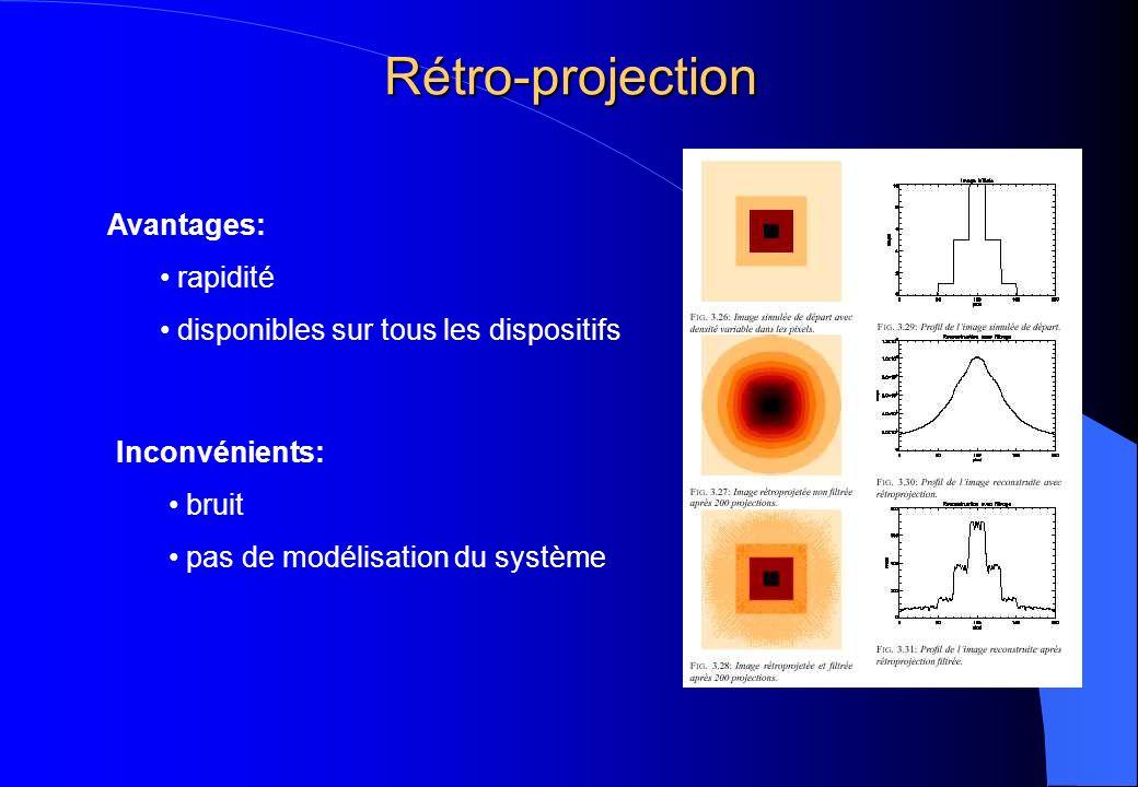Rétro-projection Avantages: rapidité disponibles sur tous les dispositifs Inconvénients: bruit pas de modélisation du système
