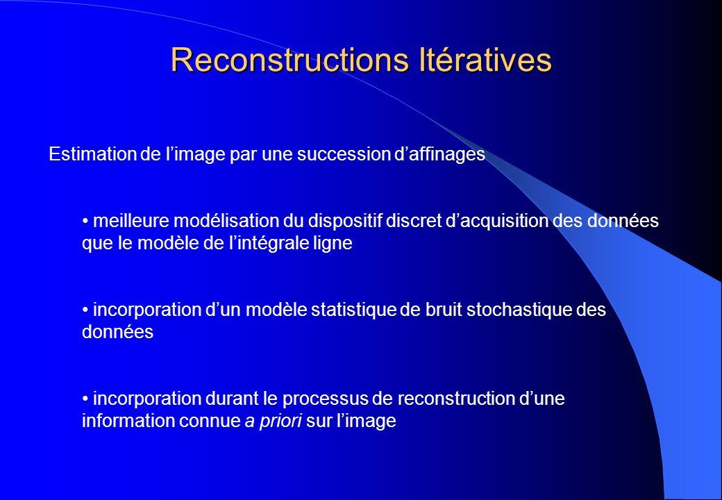 Reconstructions Itératives Estimation de limage par une succession daffinages meilleure modélisation du dispositif discret dacquisition des données qu