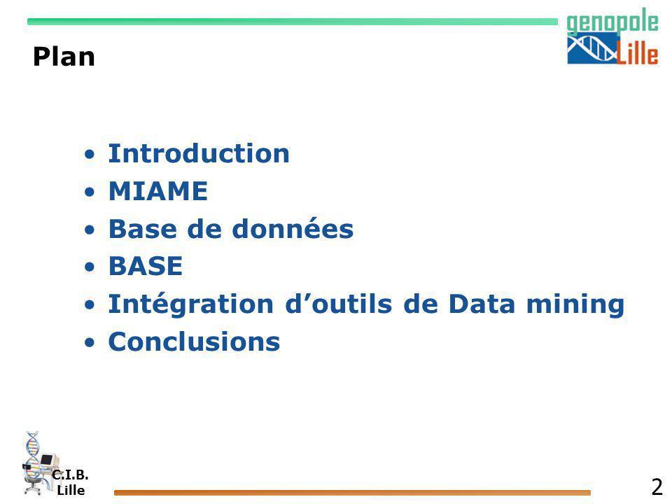 C.I.B. Lille 2 Plan Introduction MIAME Base de données BASE Intégration doutils de Data mining Conclusions