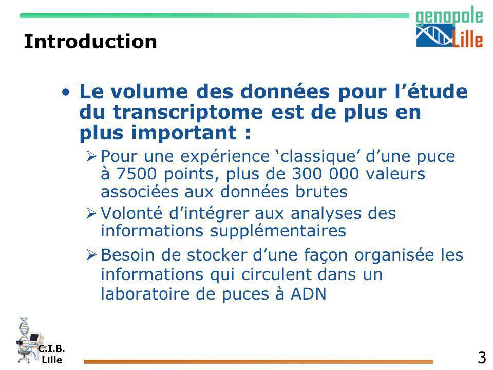 C.I.B. Lille 3 Introduction Le volume des données pour létude du transcriptome est de plus en plus important : Pour une expérience classique dune puce