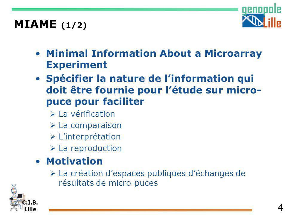 C.I.B. Lille 4 MIAME (1/2) Minimal Information About a Microarray Experiment Spécifier la nature de linformation qui doit être fournie pour létude sur