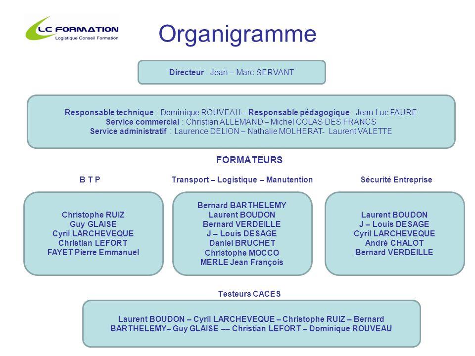 Organigramme FORMATEURS B T P Transport – Logistique – Manutention Sécurité Entreprise Testeurs CACES Directeur : Jean – Marc SERVANT Responsable tech