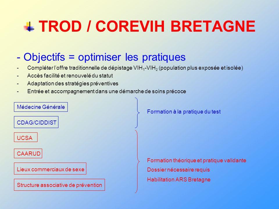 TROD / COREVIH BRETAGNE - Objectifs = optimiser les pratiques -Compléter loffre traditionnelle de dépistage VIH 1 -VIH 2 (population plus exposée et i