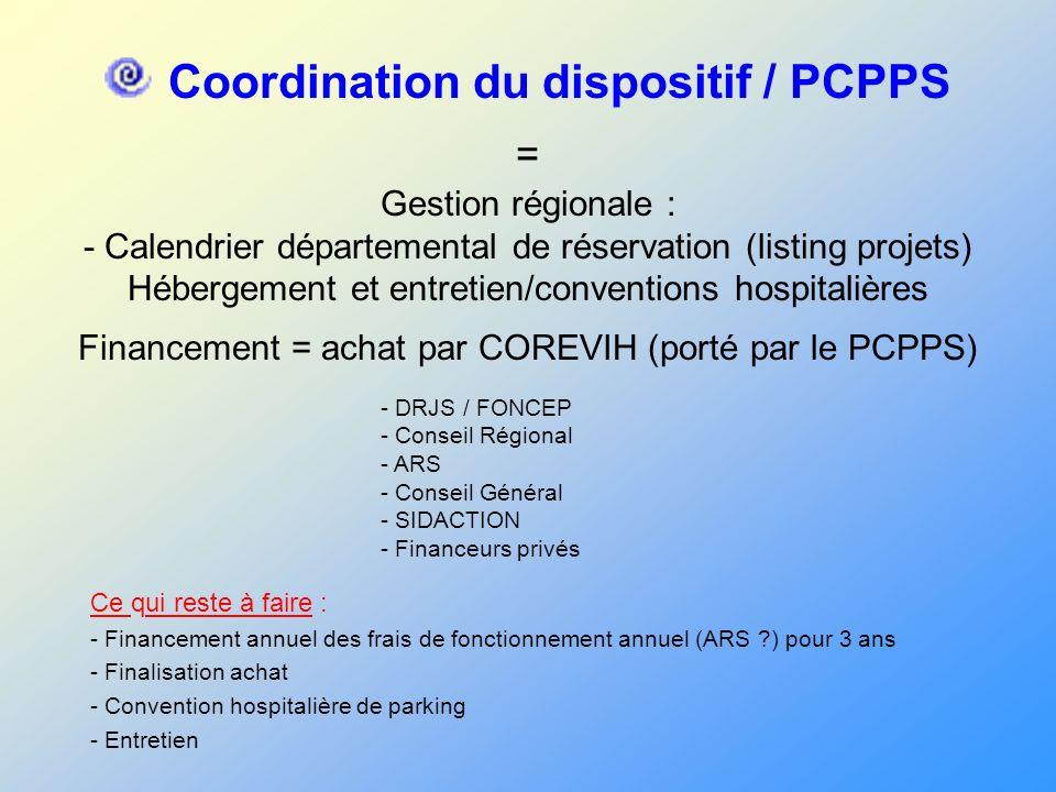 Coordination du dispositif / PCPPS = Gestion régionale : - Calendrier départemental de réservation (listing projets) Hébergement et entretien/conventi