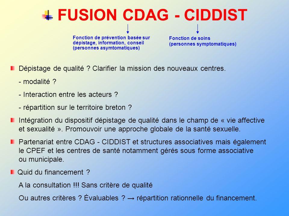 FUSION CDAG - CIDDIST Fonction de prévention basée sur dépistage, information, conseil (personnes asymtomatiques) Fonction de soins (personnes symptom