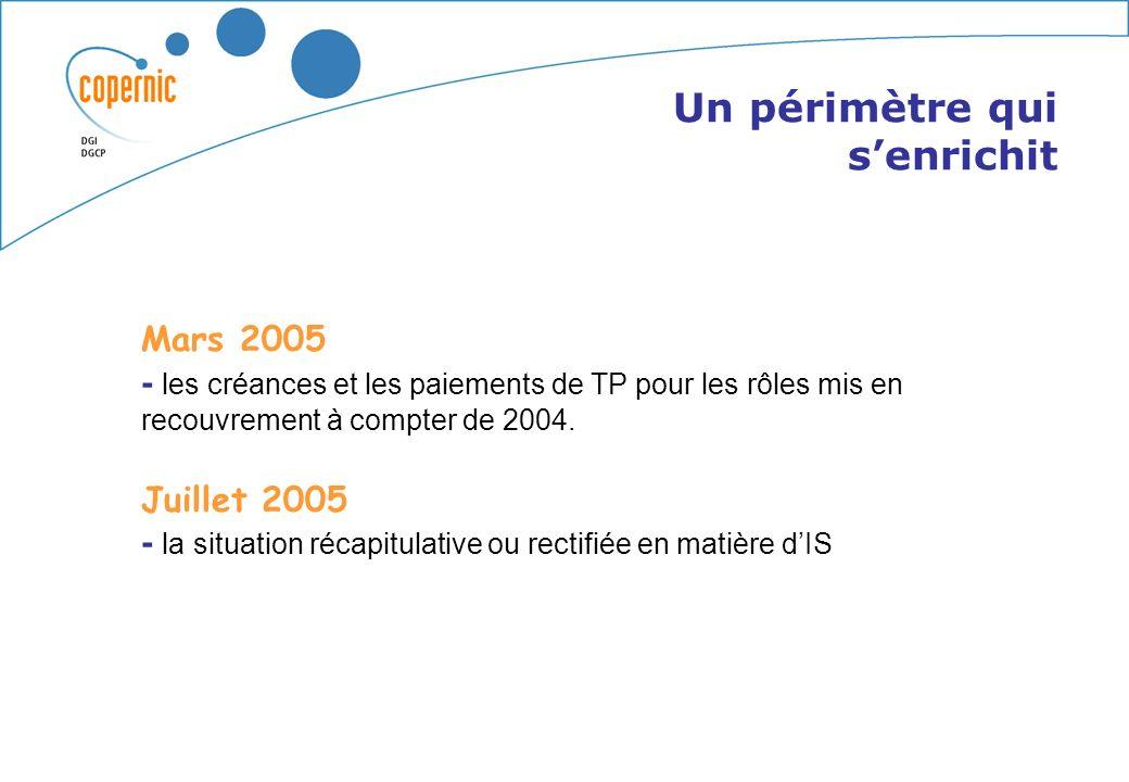 Aujourdhui le compte fiscal en cours dexpérimentation depuis le 1er mars 2004 permet dores et déjà de consulter : les déclarations de résultats les dé