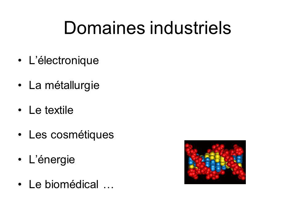 Domaines industriels Lélectronique La métallurgie Le textile Les cosmétiques Lénergie Le biomédical …