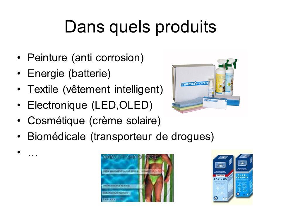 Dans quels produits Peinture (anti corrosion) Energie (batterie) Textile (vêtement intelligent) Electronique (LED,OLED) Cosmétique (crème solaire) Bio