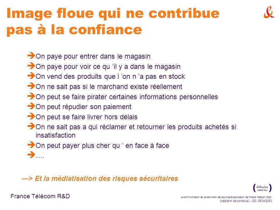La communication de ce document est soumise à autorisation de France Télécom R&D (médiation de contenus) - D2 - 05/04/2000 France Télécom R&D Image fl