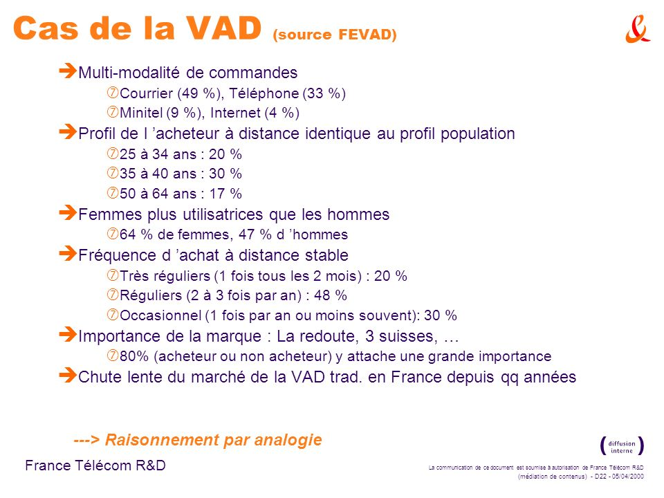 La communication de ce document est soumise à autorisation de France Télécom R&D (médiation de contenus) - D22 - 05/04/2000 France Télécom R&D Cas de la VAD (source FEVAD) è Multi-modalité de commandes ‡ Courrier (49 %), Téléphone (33 %) ‡ Minitel (9 %), Internet (4 %) è Profil de l acheteur à distance identique au profil population ‡ 25 à 34 ans : 20 % ‡ 35 à 40 ans : 30 % ‡ 50 à 64 ans : 17 % è Femmes plus utilisatrices que les hommes ‡ 64 % de femmes, 47 % d hommes è Fréquence d achat à distance stable ‡ Très réguliers (1 fois tous les 2 mois) : 20 % ‡ Réguliers (2 à 3 fois par an) : 48 % ‡ Occasionnel (1 fois par an ou moins souvent): 30 % è Importance de la marque : La redoute, 3 suisses, … ‡ 80% (acheteur ou non acheteur) y attache une grande importance è Chute lente du marché de la VAD trad.
