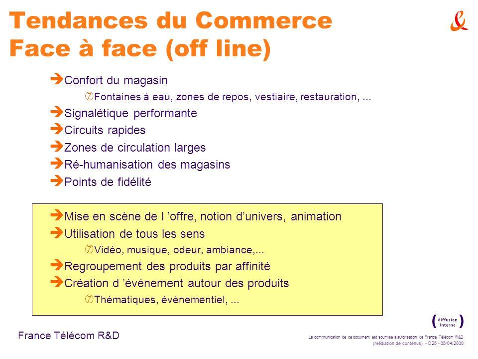 La communication de ce document est soumise à autorisation de France Télécom R&D (médiation de contenus) - D25 - 05/04/2000 France Télécom R&D Tendanc