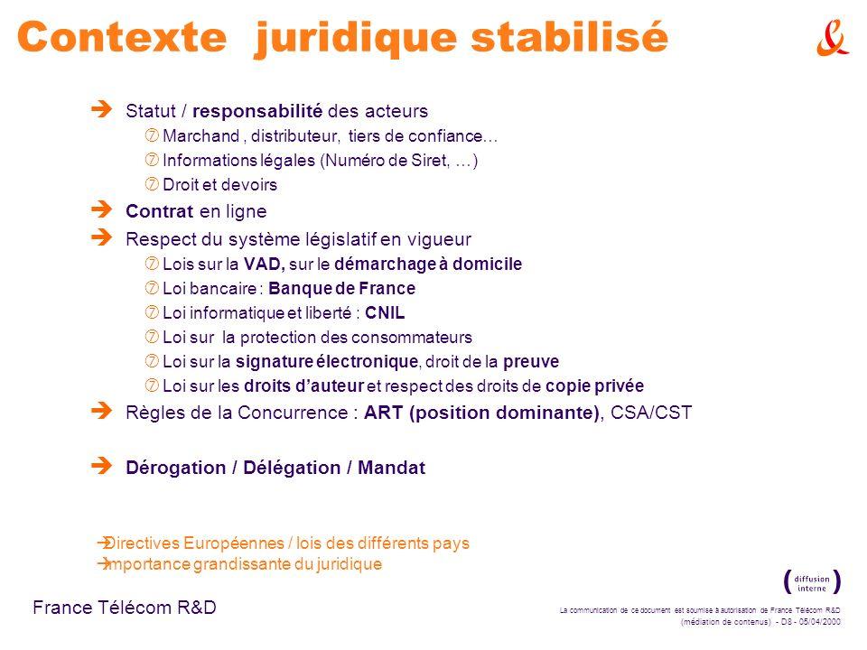 La communication de ce document est soumise à autorisation de France Télécom R&D (médiation de contenus) - D8 - 05/04/2000 France Télécom R&D Contexte