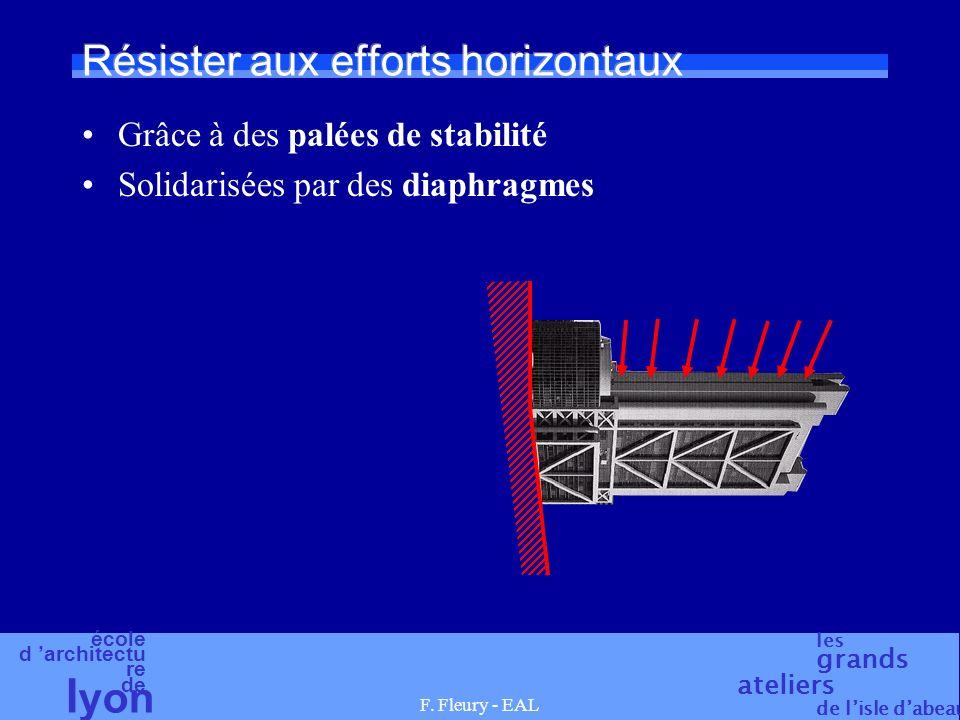 école d architectu re de l yon les grands ateliers de lisle dabeau F. Fleury - EAL Étage souple