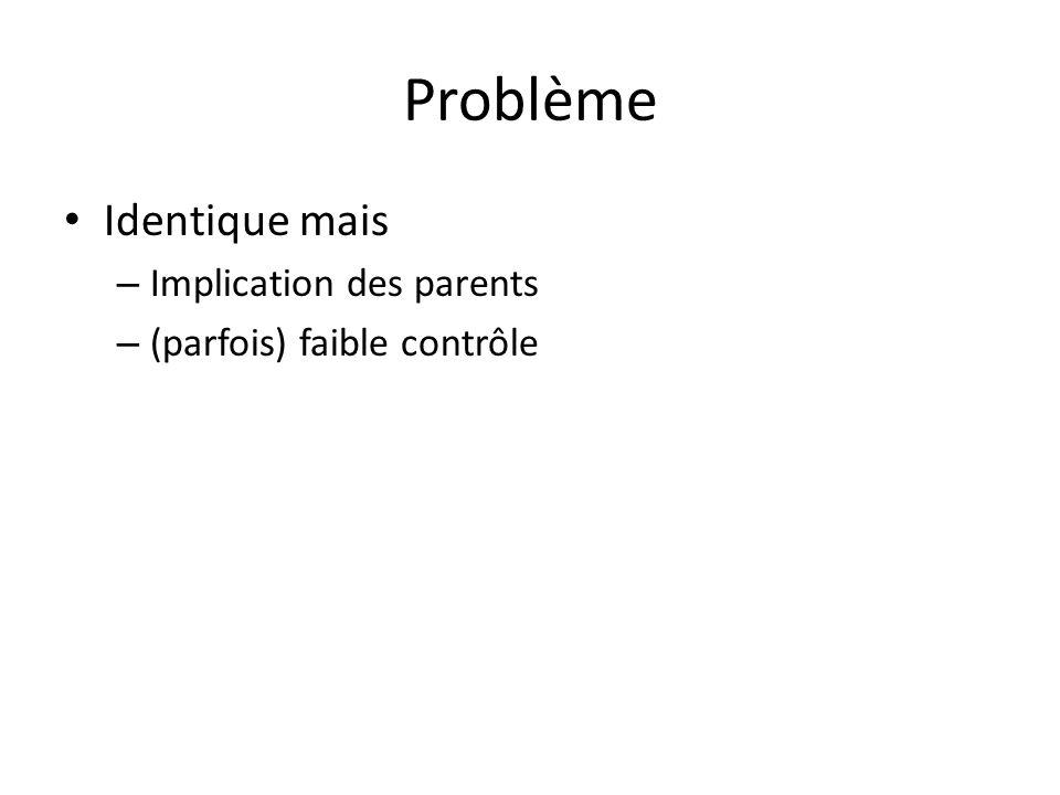 Problème Identique mais – Implication des parents – (parfois) faible contrôle