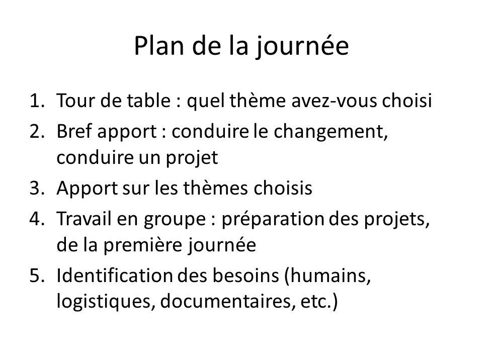 Plan de la journée 1.Tour de table : quel thème avez-vous choisi 2.Bref apport : conduire le changement, conduire un projet 3.Apport sur les thèmes choisis 4.Travail en groupe : préparation des projets, de la première journée 5.Identification des besoins (humains, logistiques, documentaires, etc.)