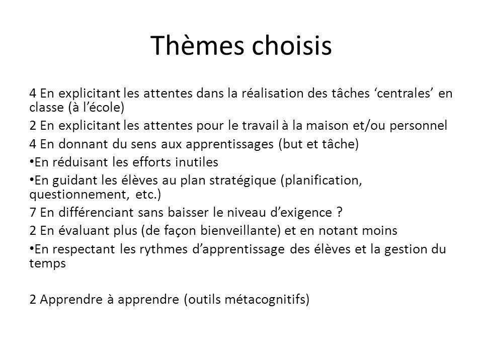 Enseigner la compréhension Cycle III – Ecole de Grenade sur Garonne