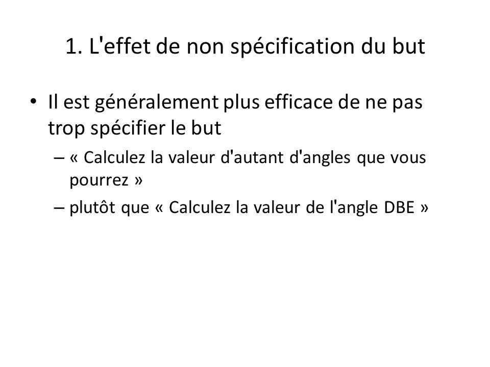 1. L ' effet de non spécification du but Il est généralement plus efficace de ne pas trop spécifier le but – « Calculez la valeur d ' autant d ' angle