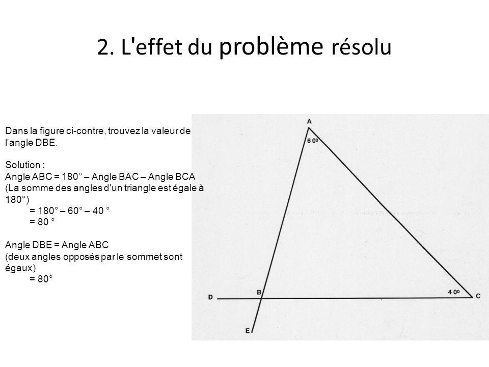 2.L effet du problème résolu Dans la figure ci-contre, trouvez la valeur de l angle DBE.