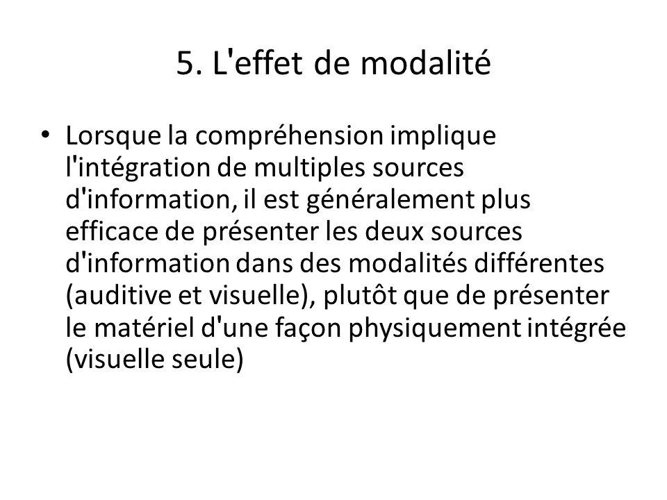 5. L ' effet de modalité Lorsque la compréhension implique l ' intégration de multiples sources d ' information, il est généralement plus efficace de
