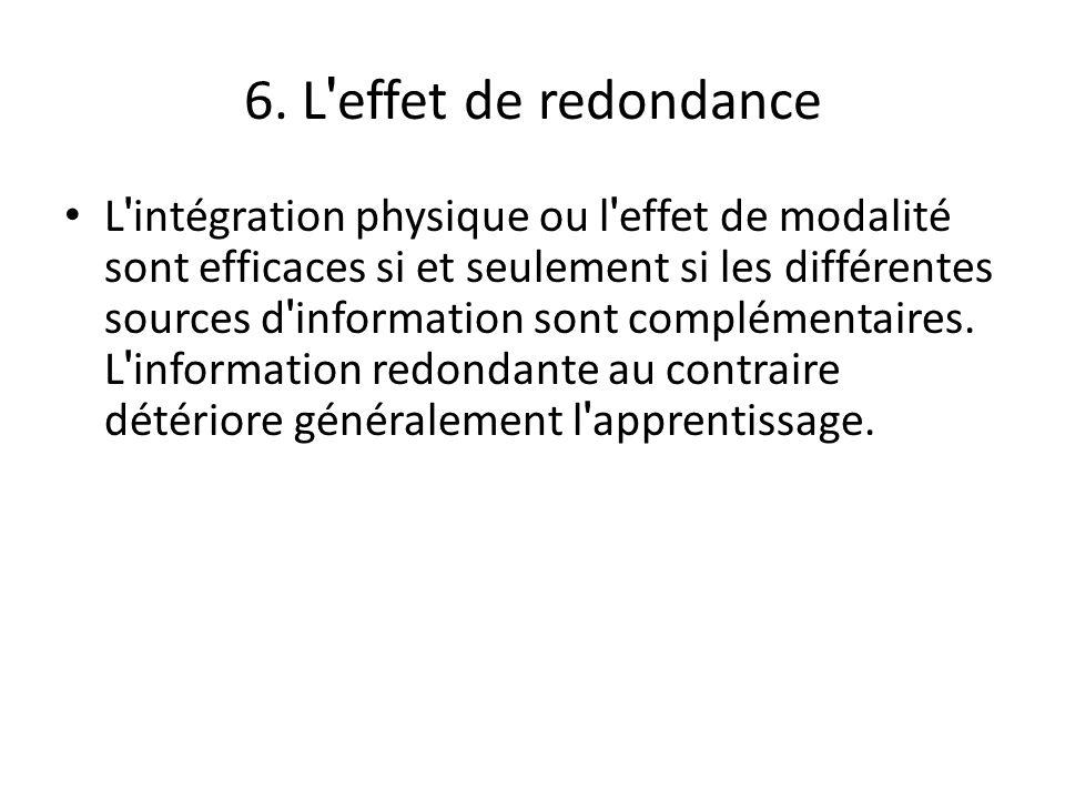 6. L ' effet de redondance L ' intégration physique ou l ' effet de modalité sont efficaces si et seulement si les différentes sources d ' information