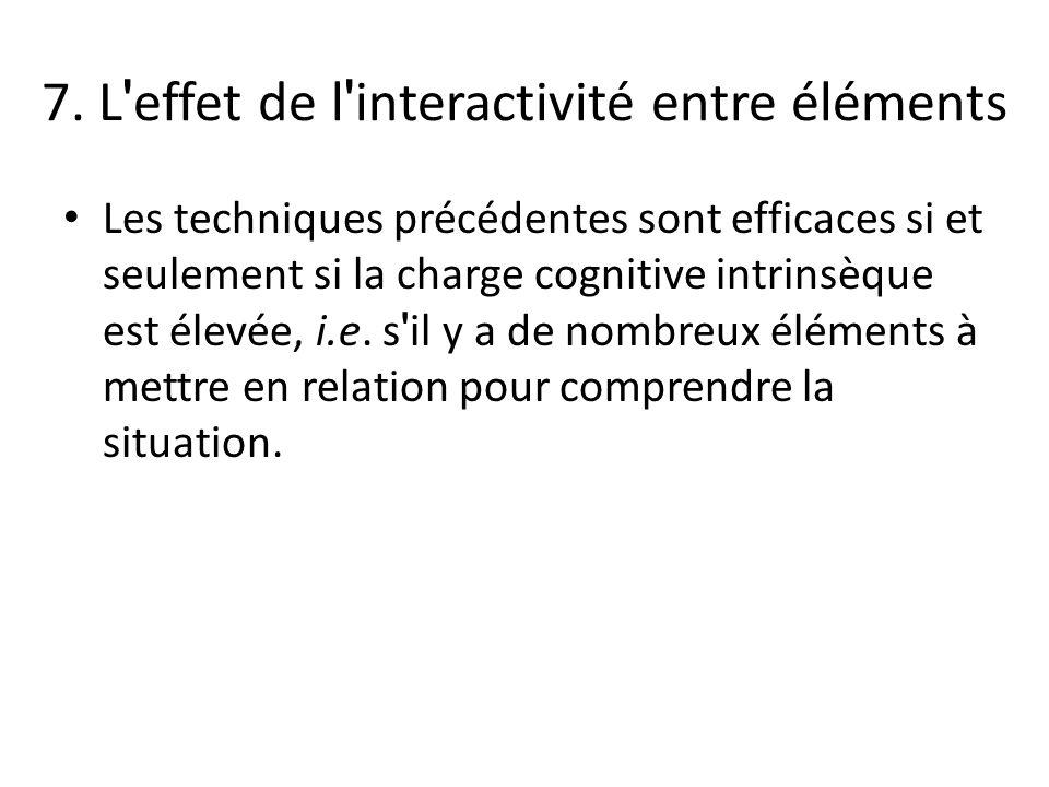 7. L ' effet de l ' interactivité entre éléments Les techniques précédentes sont efficaces si et seulement si la charge cognitive intrinsèque est élev