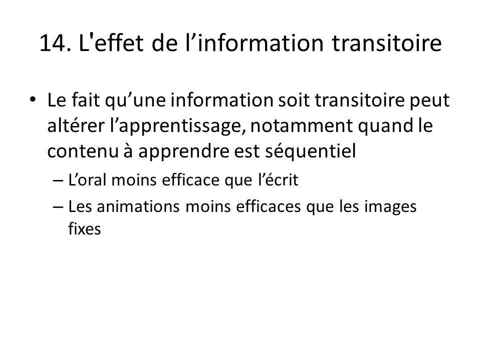 14. L ' effet de linformation transitoire Le fait quune information soit transitoire peut altérer lapprentissage, notamment quand le contenu à apprend