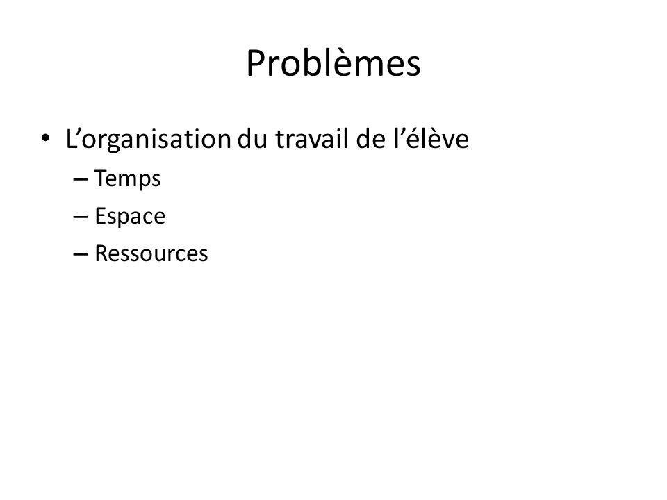 Problèmes Lorganisation du travail de lélève – Temps – Espace – Ressources
