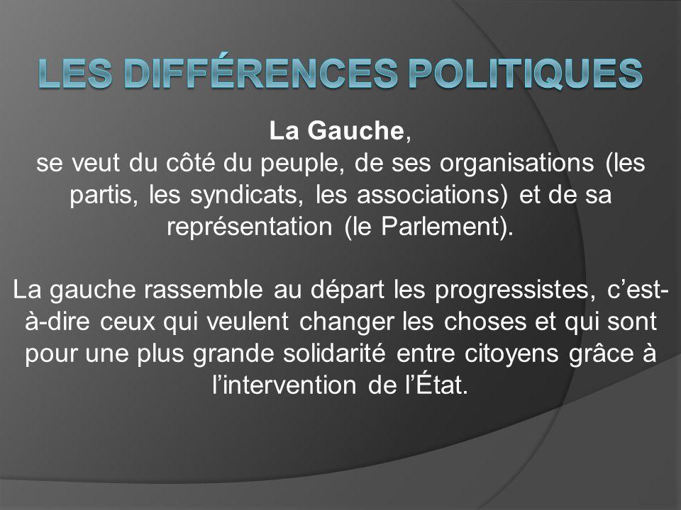 La Gauche, se veut du côté du peuple, de ses organisations (les partis, les syndicats, les associations) et de sa représentation (le Parlement). La ga