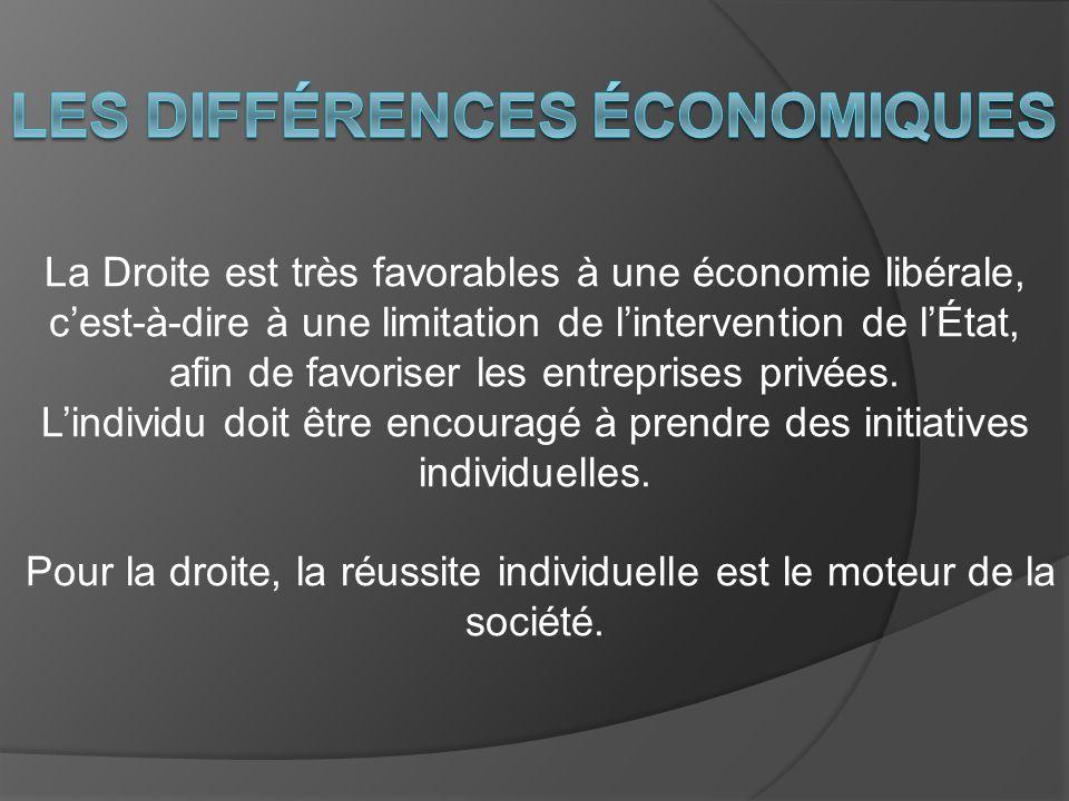 La Droite est très favorables à une économie libérale, cest-à-dire à une limitation de lintervention de lÉtat, afin de favoriser les entreprises privé