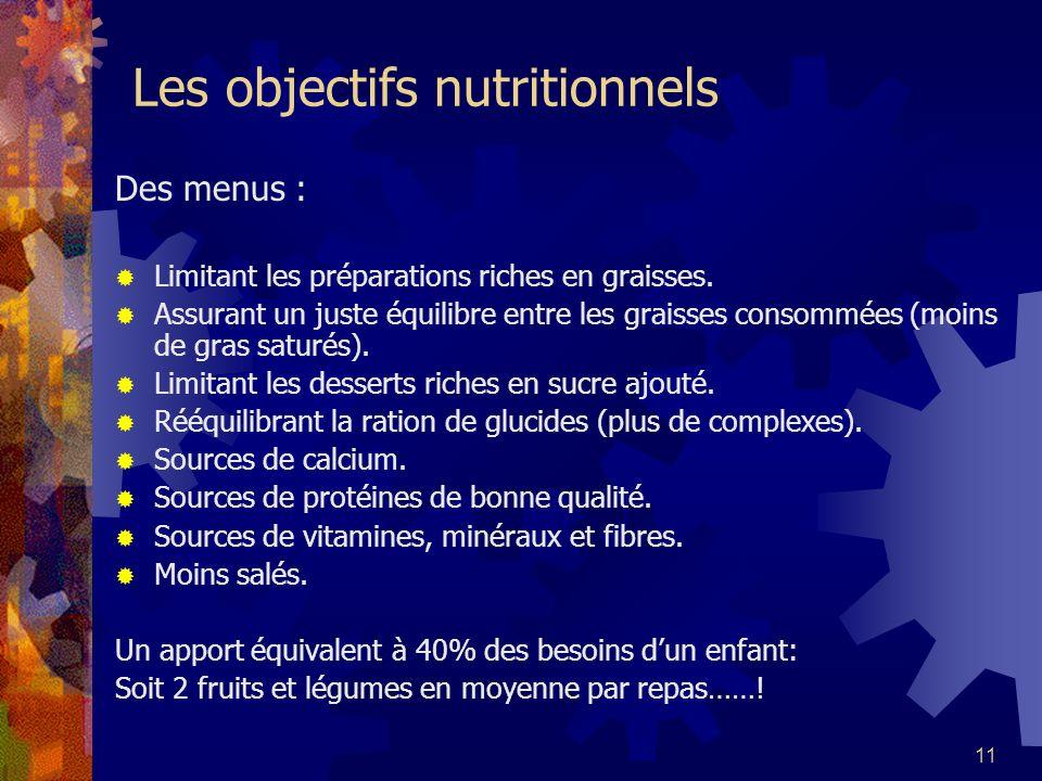 11 Les objectifs nutritionnels Des menus : Limitant les préparations riches en graisses. Assurant un juste équilibre entre les graisses consommées (mo