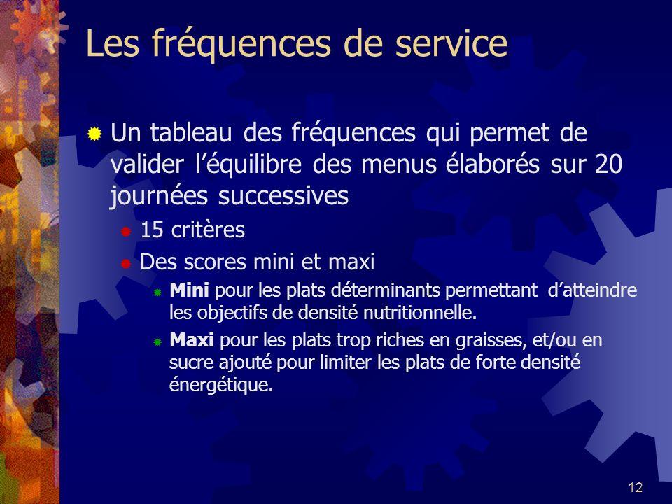 12 Les fréquences de service Un tableau des fréquences qui permet de valider léquilibre des menus élaborés sur 20 journées successives 15 critères Des