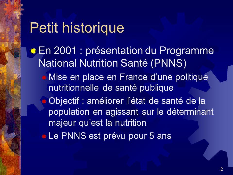2 Petit historique En 2001 : présentation du Programme National Nutrition Santé (PNNS) Mise en place en France dune politique nutritionnelle de santé