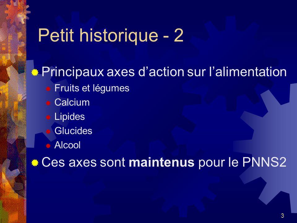 3 Petit historique - 2 Principaux axes daction sur lalimentation Fruits et légumes Calcium Lipides Glucides Alcool Ces axes sont maintenus pour le PNN