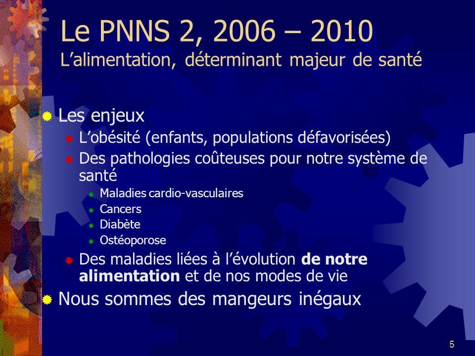 5 Le PNNS 2, 2006 – 2010 Lalimentation, déterminant majeur de santé Les enjeux Lobésité (enfants, populations défavorisées) Des pathologies coûteuses