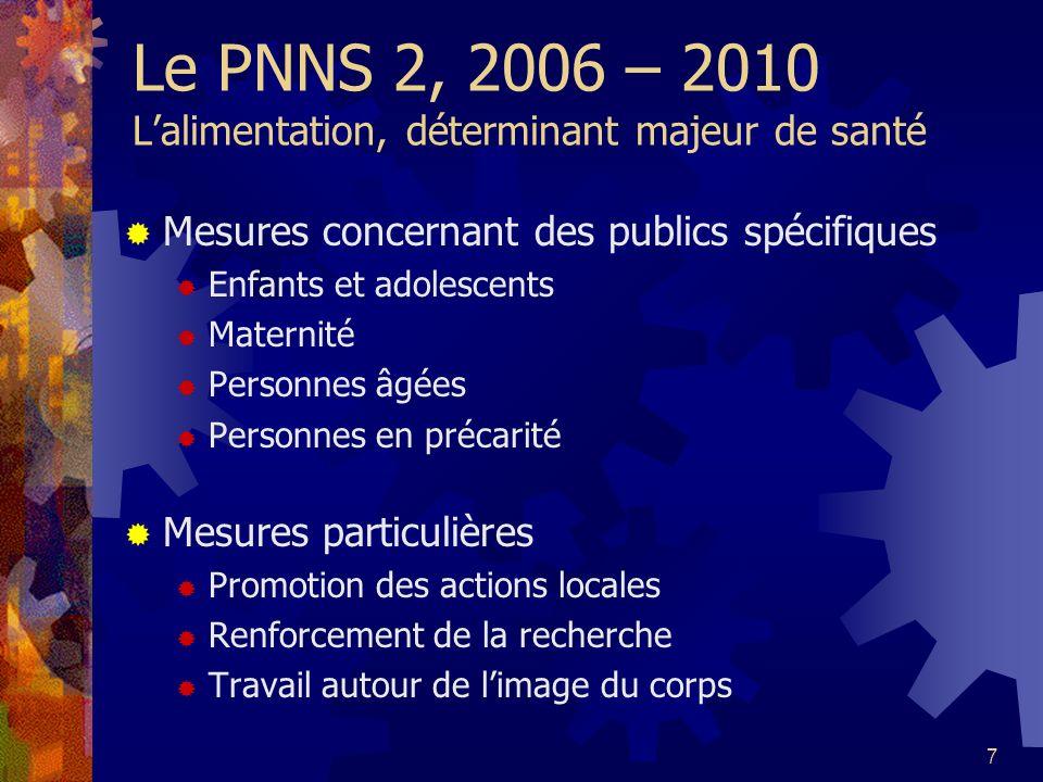7 Le PNNS 2, 2006 – 2010 Lalimentation, déterminant majeur de santé Mesures concernant des publics spécifiques Enfants et adolescents Maternité Person