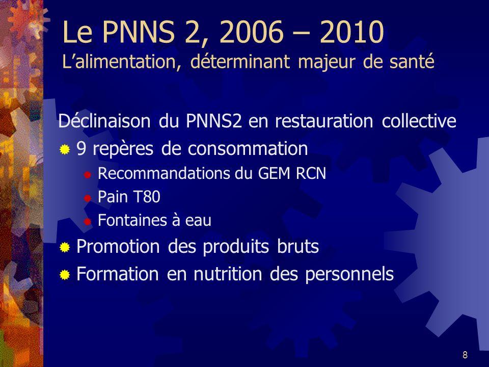 8 Le PNNS 2, 2006 – 2010 Lalimentation, déterminant majeur de santé Déclinaison du PNNS2 en restauration collective 9 repères de consommation Recomman