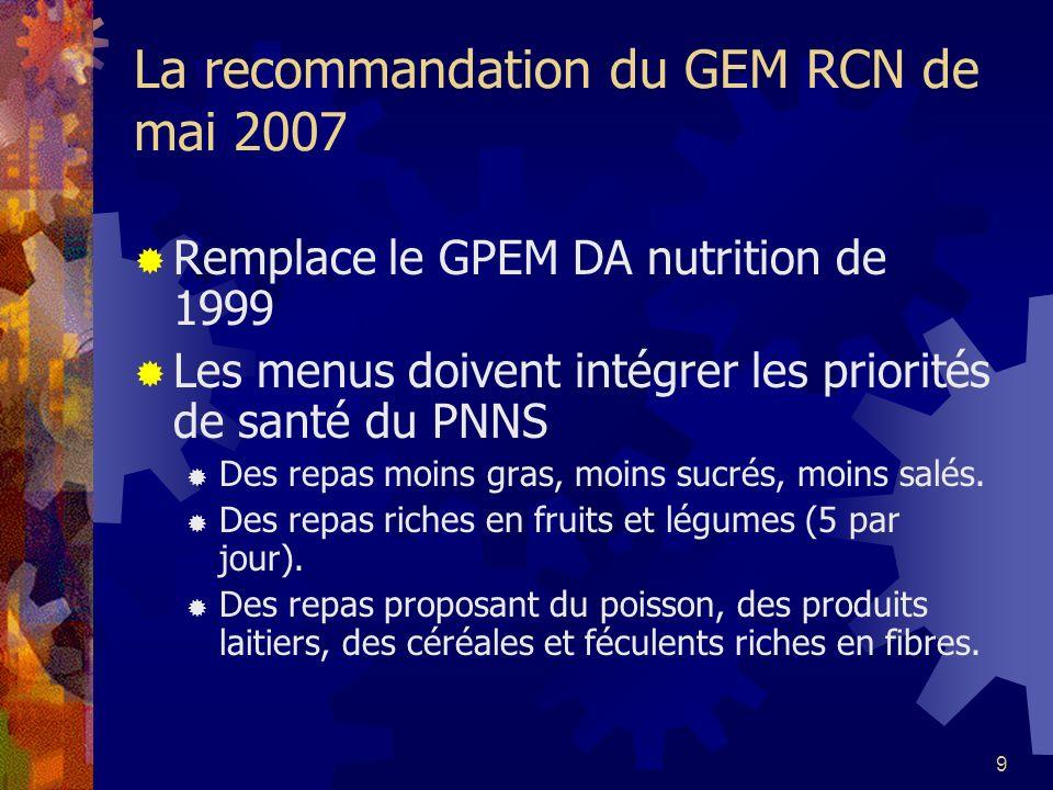 9 La recommandation du GEM RCN de mai 2007 Remplace le GPEM DA nutrition de 1999 Les menus doivent intégrer les priorités de santé du PNNS Des repas m